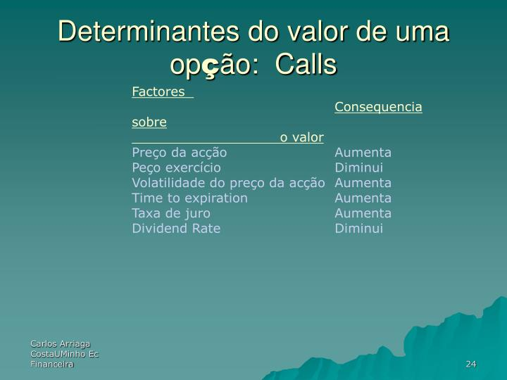 Determinantes do valor de uma op