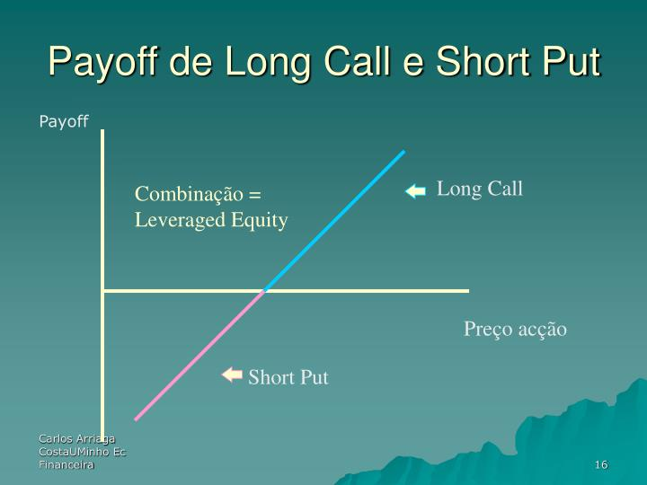 Payoff de Long Call e Short Put
