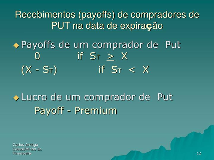 Recebimentos (payoffs) de compradores de PUT na data de expira