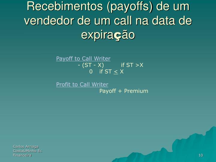 Recebimentos (payoffs) de um vendedor de um call na data de expira