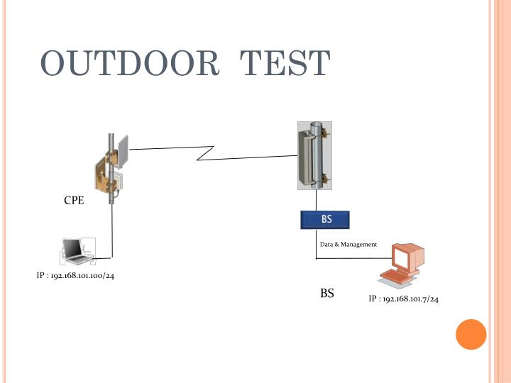 OUTDOOR  TEST