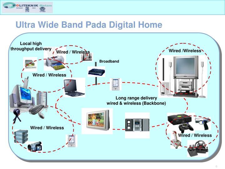 Ultra Wide Band Pada Digital Home