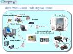 ultra wide band pada digital home