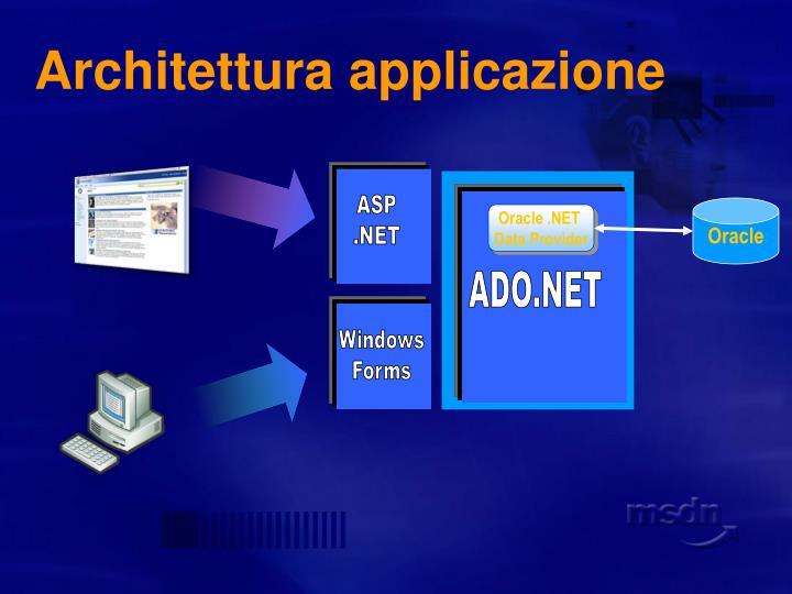 Architettura applicazione
