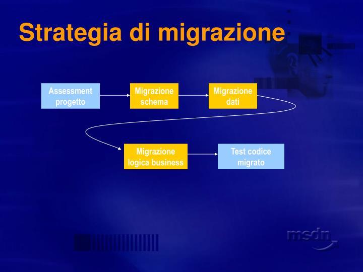 Strategia di migrazione