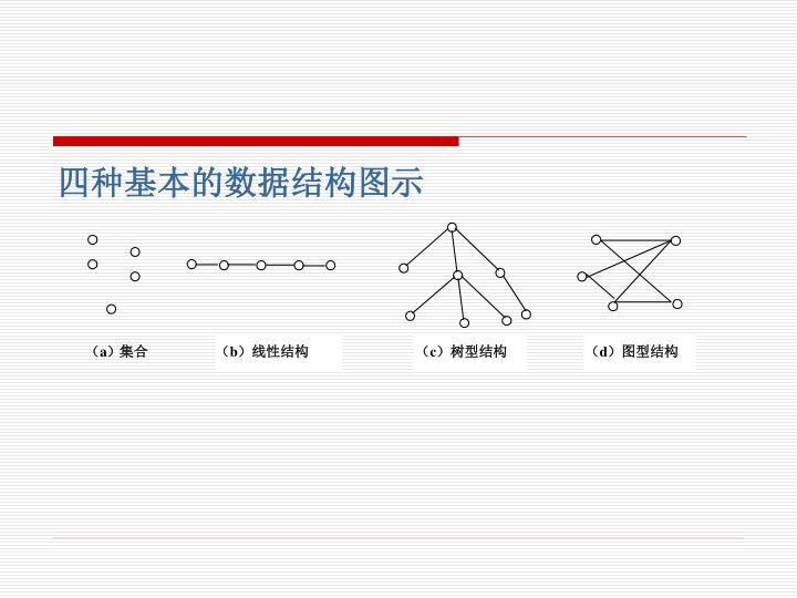 四种基本的数据结构图示
