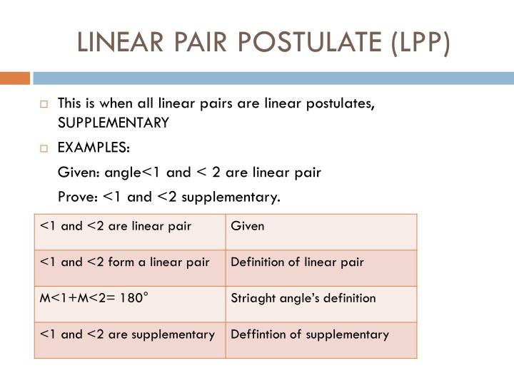 LINEAR PAIR POSTULATE (LPP)