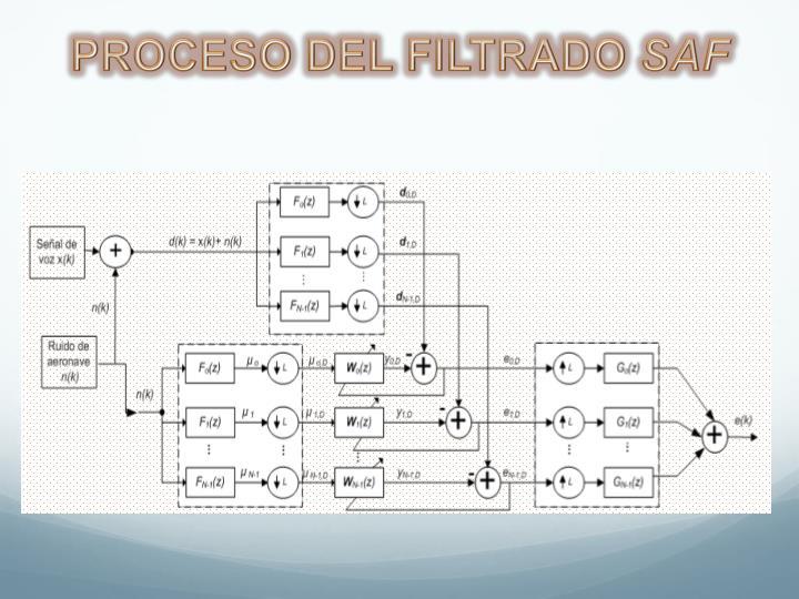 PROCESO DEL FILTRADO