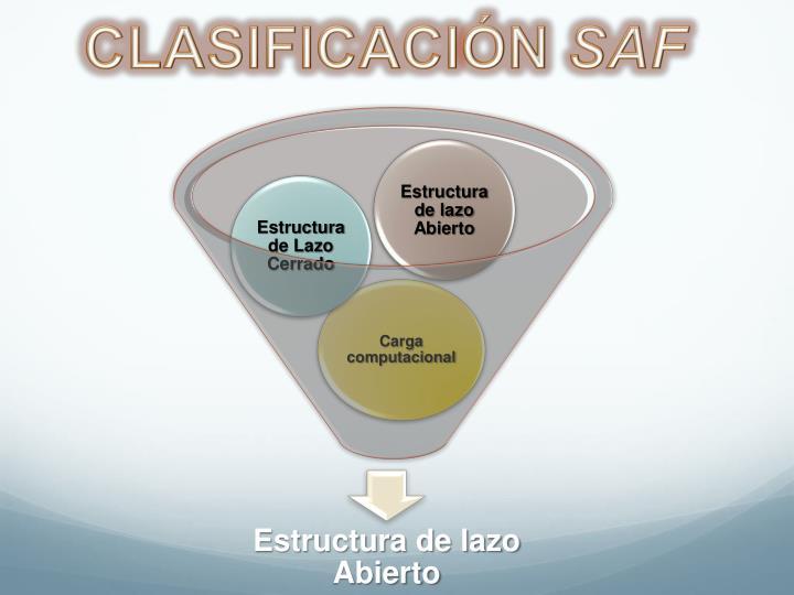 CLASIFICACI