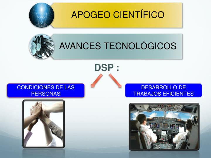 DSP :