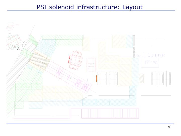 PSI solenoid infrastructure: Layout