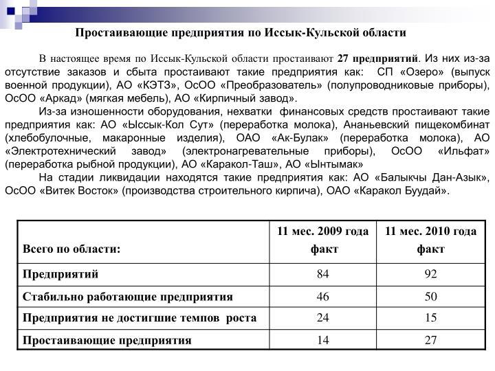 Простаивающие предприятия по Иссык-Кульской области