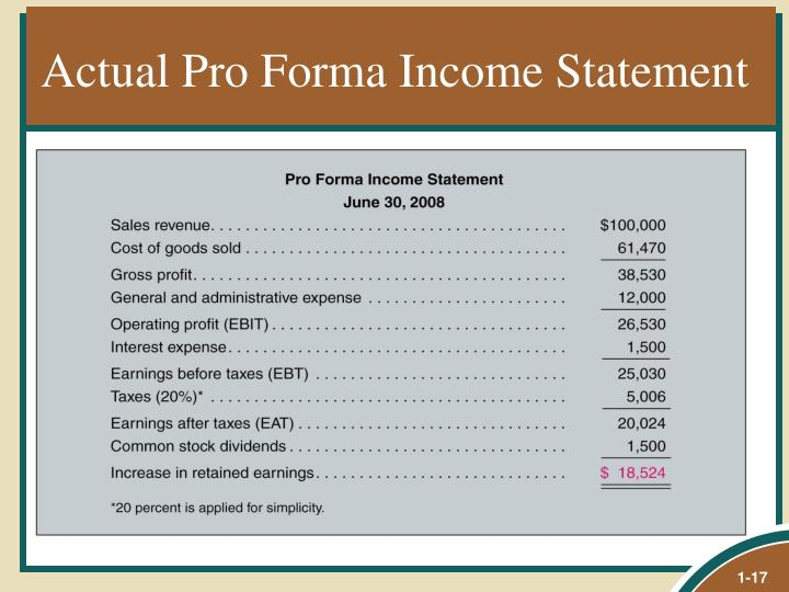 Actual Pro Forma Income Statement