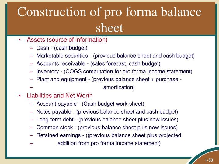 Construction of pro forma balance sheet