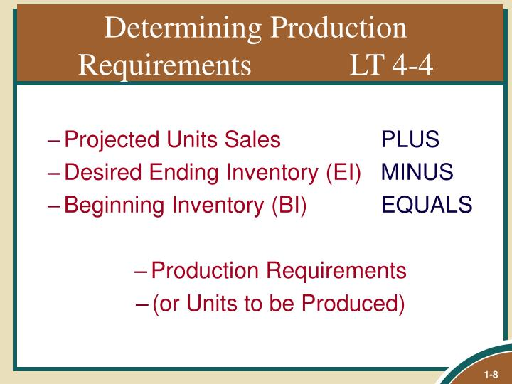 Determining Production Requirements      LT 4-4