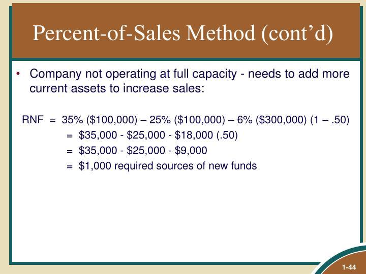 Percent-of-Sales Method (cont'd)