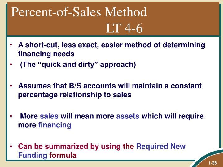 Percent-of-Sales Method LT 4-6