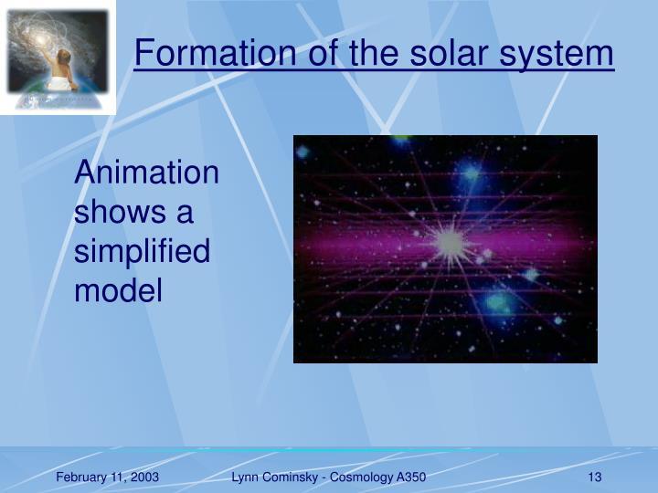 solar system formation animation - photo #9