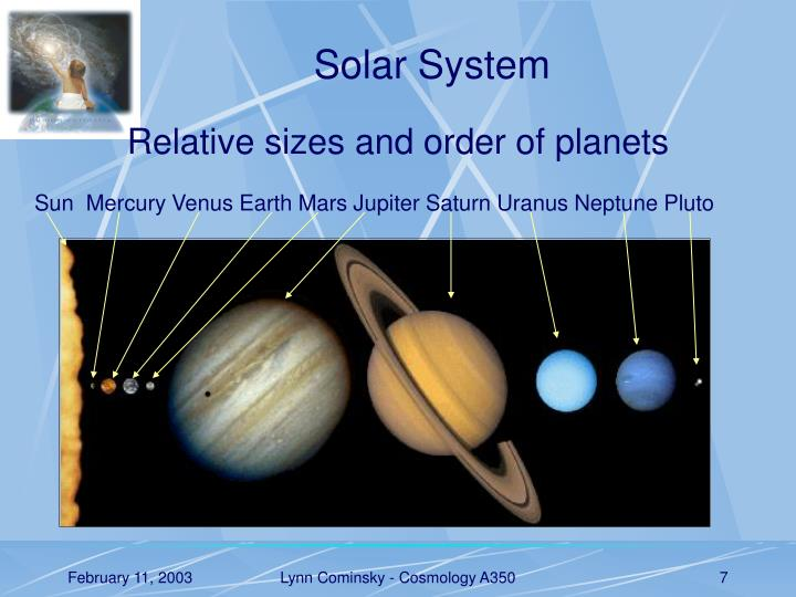 solar system cosmology - photo #4