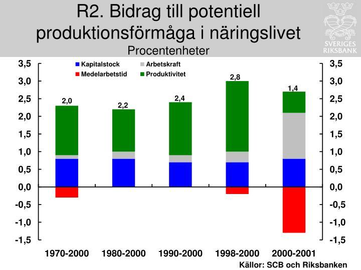 R2. Bidrag till potentiell produktionsförmåga i näringslivet