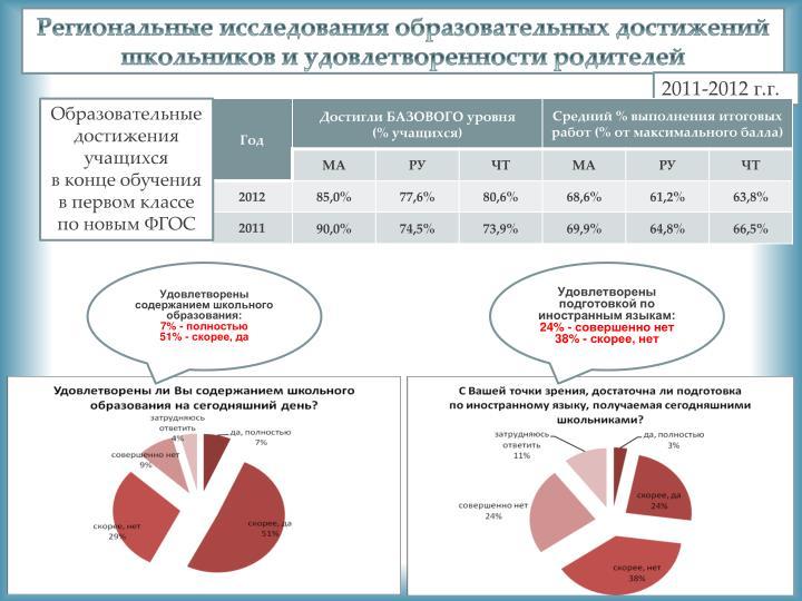 2011-2012 г.г.