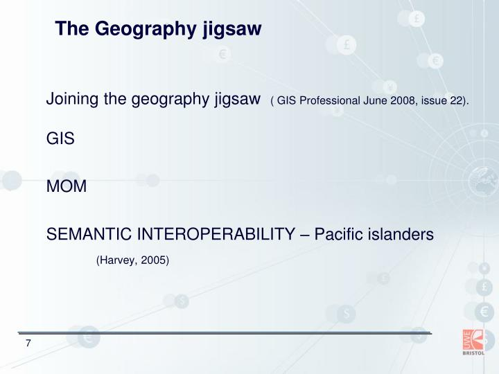 The Geography jigsaw