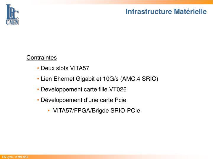 Infrastructure Matérielle