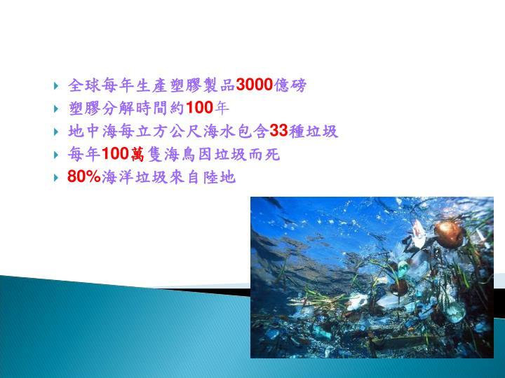 全球每年生產塑膠製品
