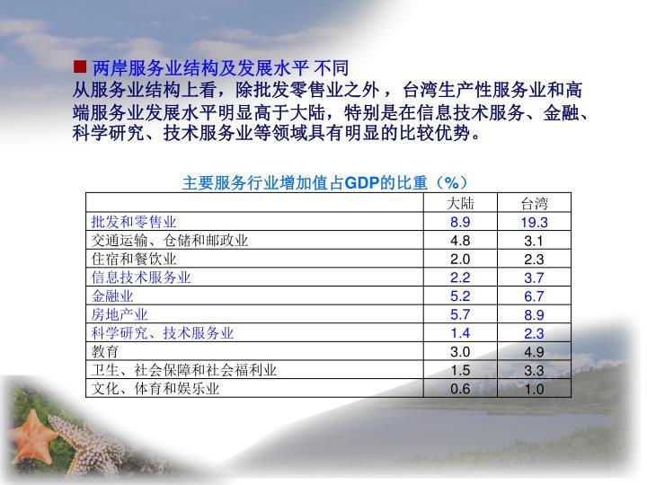 两岸服务业结构及发展水平 不同
