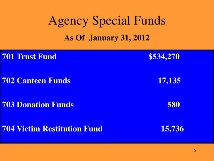Agency Special Funds