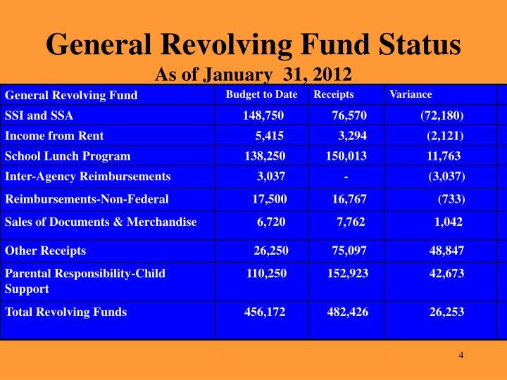 General Revolving Fund Status