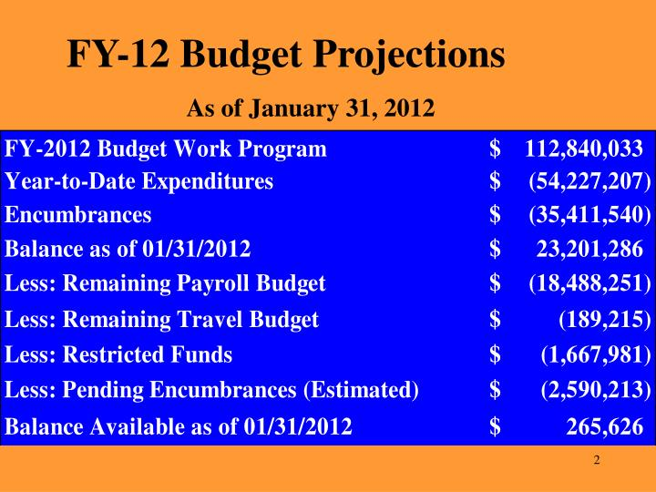 FY-12 Budget Projections