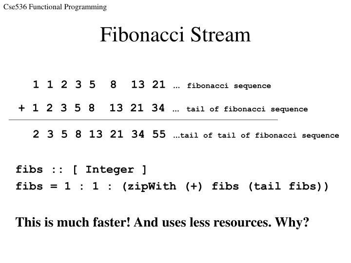 Fibonacci Stream