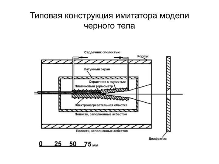 Типовая конструкция имитатора модели черного тела