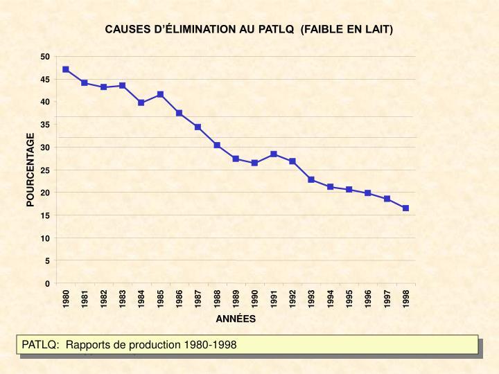 CAUSES D'ÉLIMINATION AU PATLQ  (FAIBLE EN LAIT)