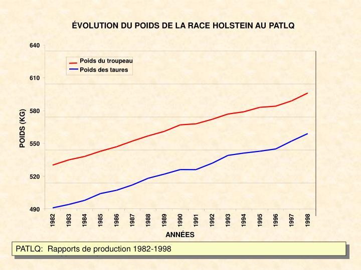ÉVOLUTION DU POIDS DE LA RACE HOLSTEIN AU PATLQ