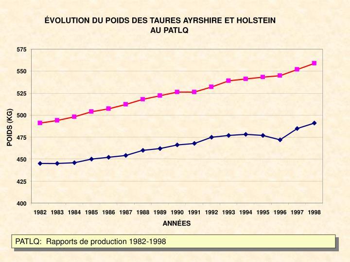 ÉVOLUTION DU POIDS DES TAURES AYRSHIRE ET HOLSTEIN