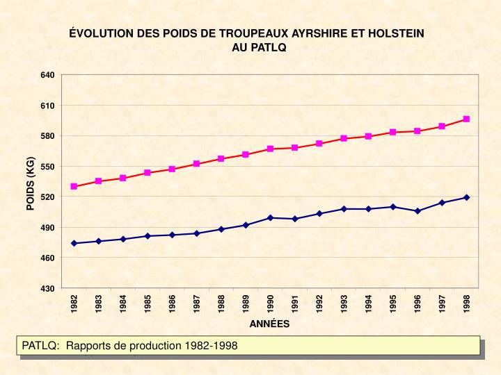 ÉVOLUTION DES POIDS DE TROUPEAUX AYRSHIRE ET HOLSTEIN