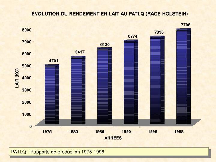 ÉVOLUTION DU RENDEMENT EN LAIT AU PATLQ (RACE HOLSTEIN)