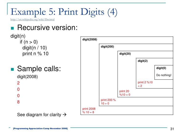 Example 5: Print Digits (4)