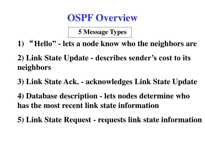 OSPF Overview