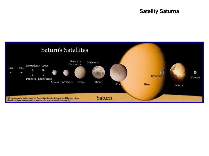 Satelity Saturna