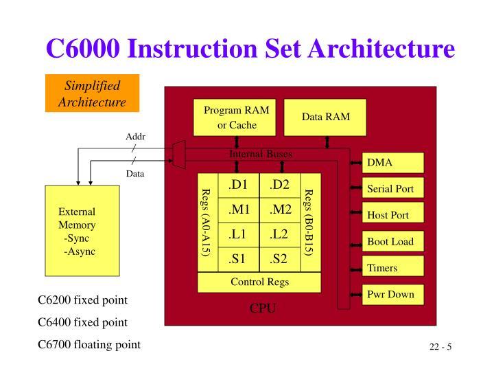 C6000 Instruction Set Architecture