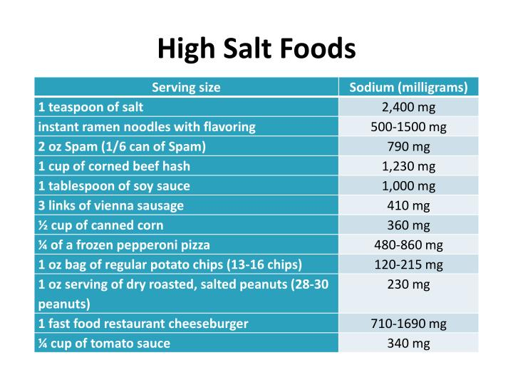 High Salt Foods