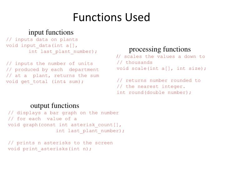 Functions Used