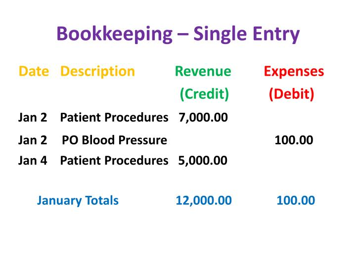 Bookkeeping – Single Entry