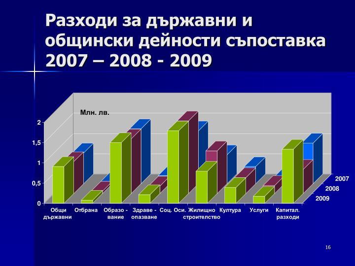Разходи за държавни и общински дейности съпоставка 2007 – 2008 - 2009