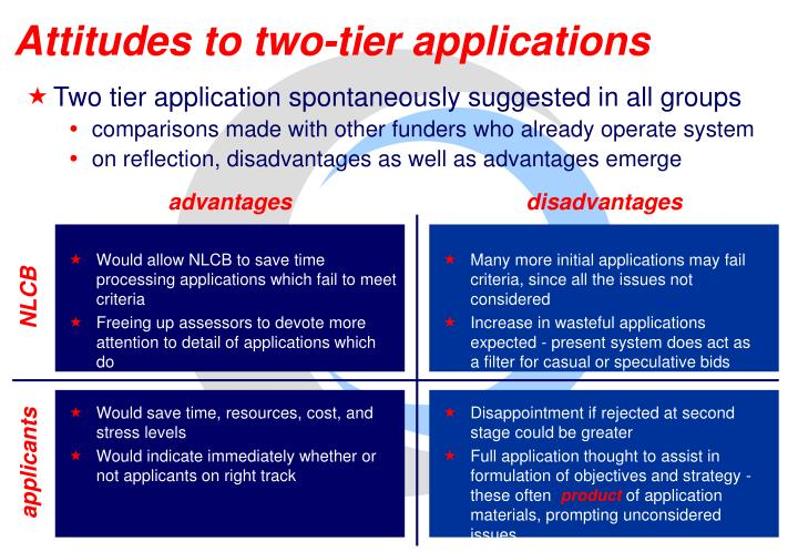 Attitudes to two-tier applications