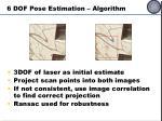 6 dof pose estimation algorithm