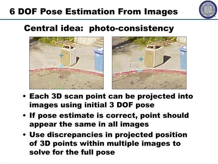 6 DOF Pose Estimation From Images